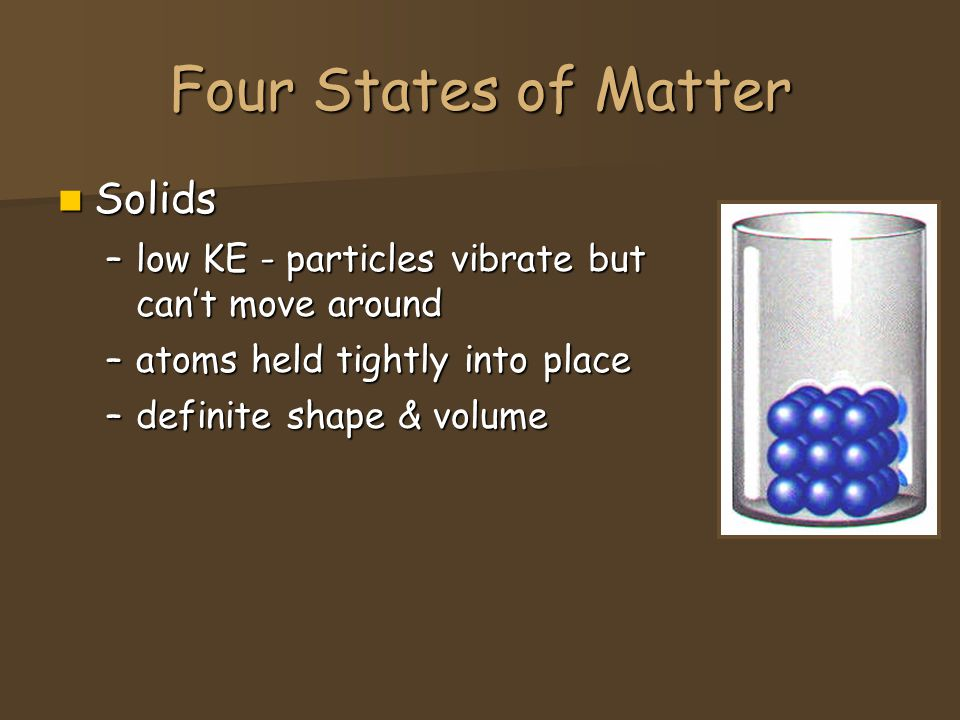 Four States of Matter Solids