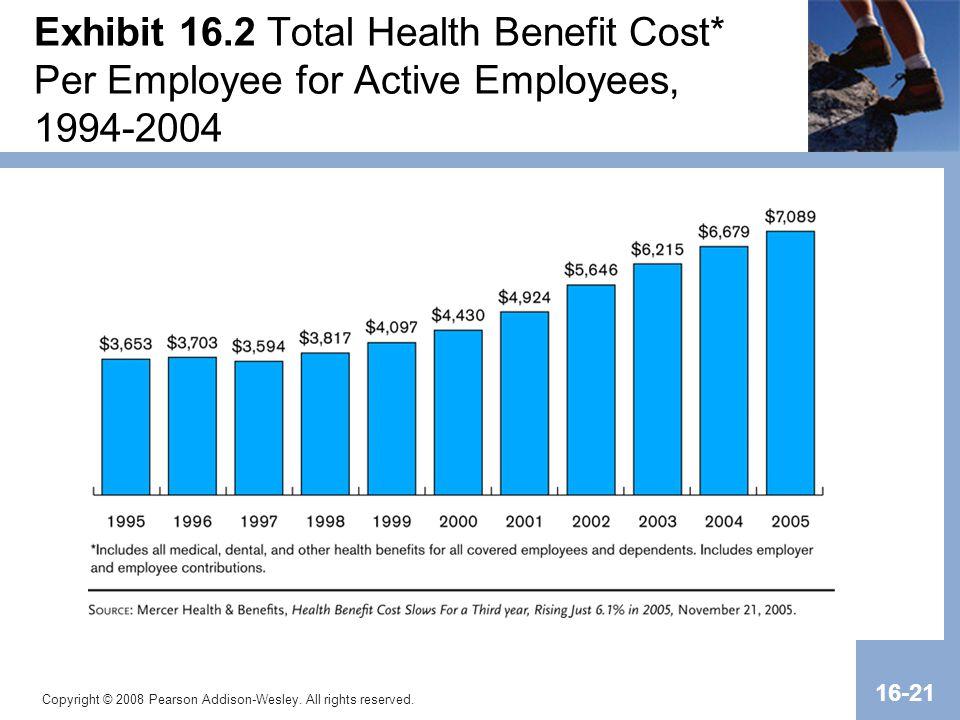 Exhibit 16. 2 Total Health Benefit Cost