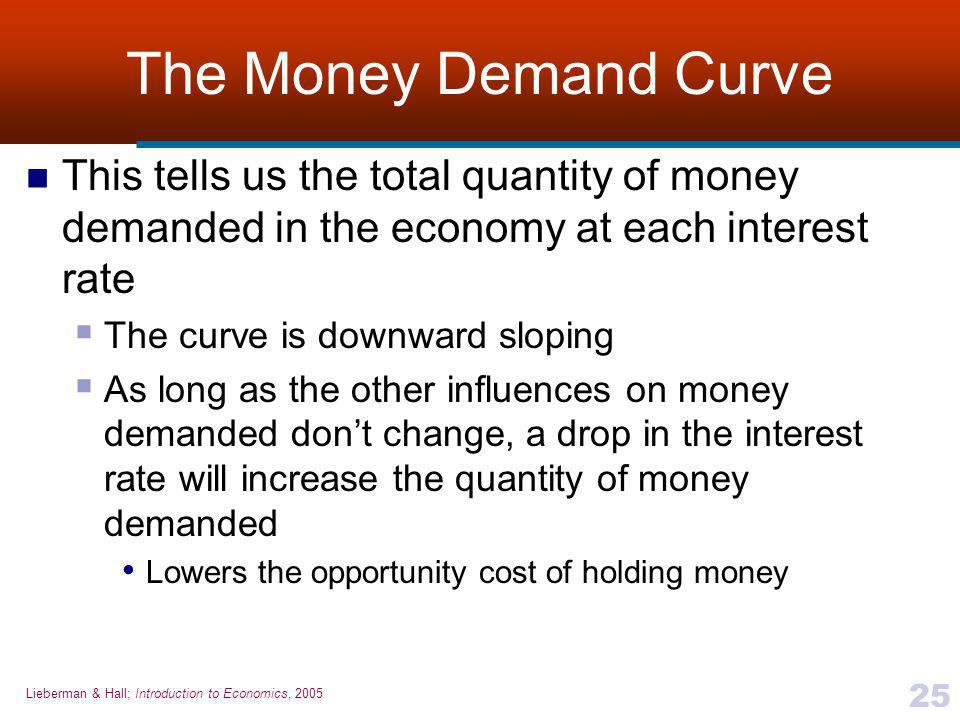 The Money Demand Curve This tells us the total quantity of money demanded in the economy at each interest rate.