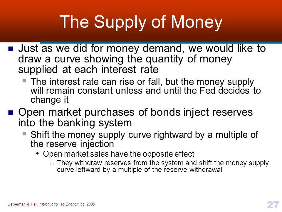 The Supply of Money Just as we did for money demand, we would like to draw a curve showing the quantity of money supplied at each interest rate.