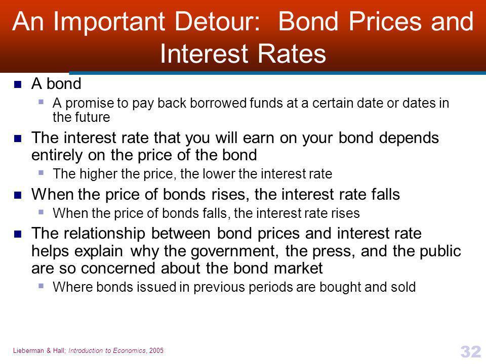 An Important Detour: Bond Prices and Interest Rates