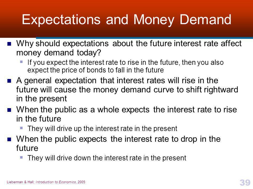 Expectations and Money Demand
