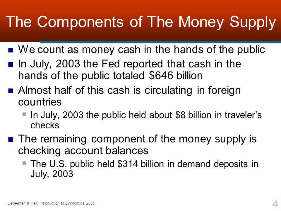 The Components of The Money Supply