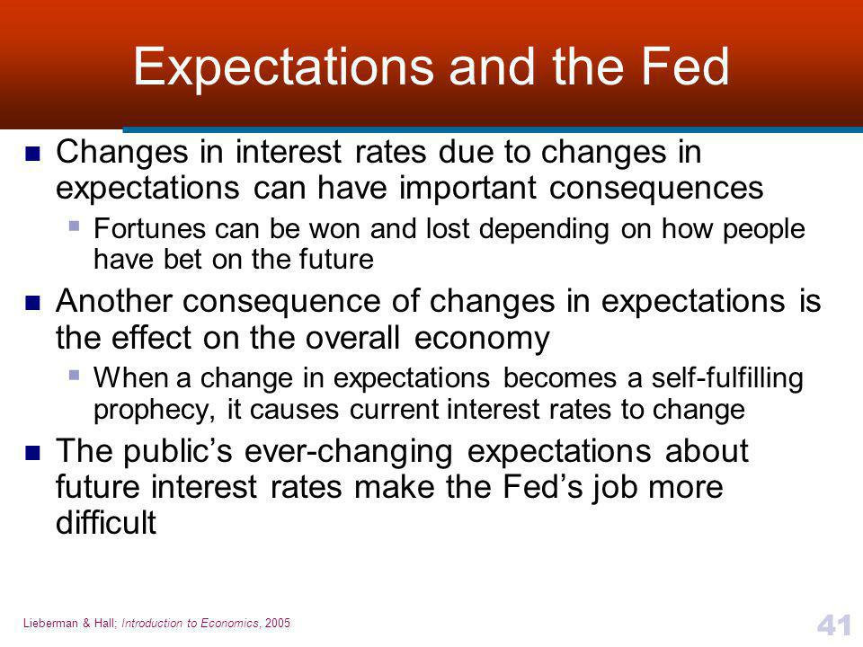 Expectations and the Fed