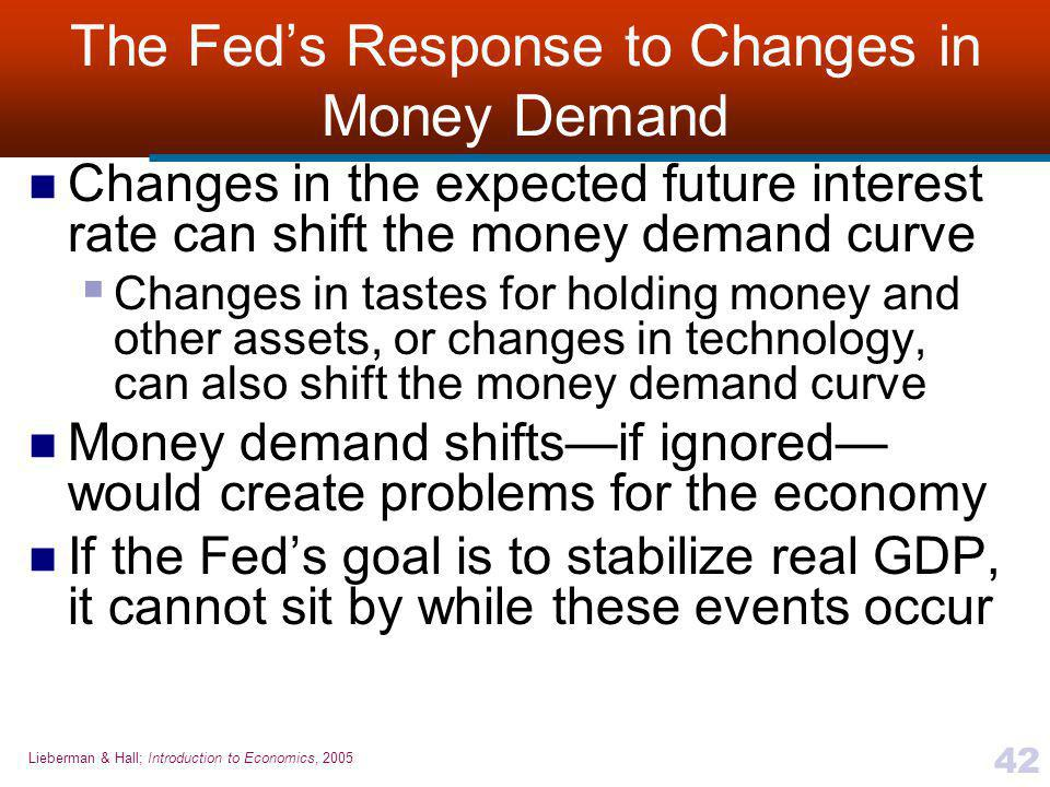 The Fed's Response to Changes in Money Demand