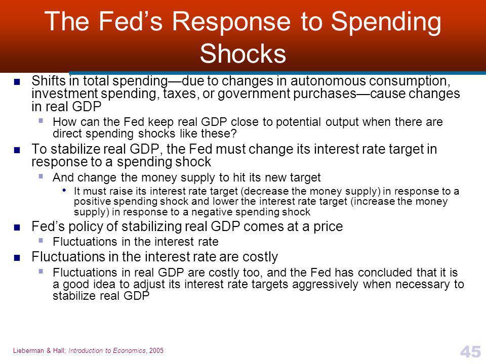 The Fed's Response to Spending Shocks