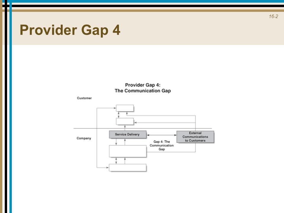 Provider Gap 4