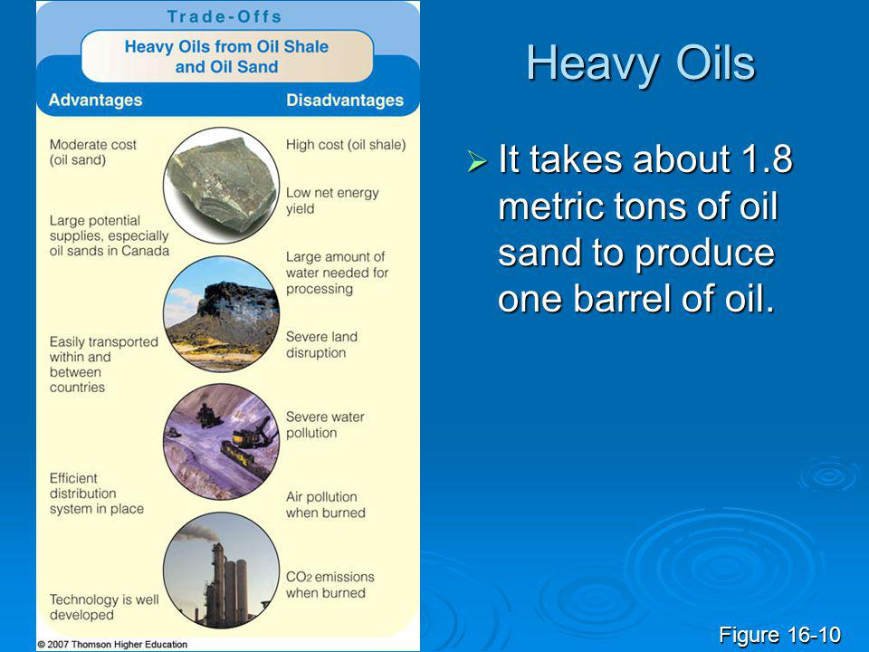 Heavy Oils It takes about 1.8 metric tons of oil sand to produce one barrel of oil. Figure 16-10