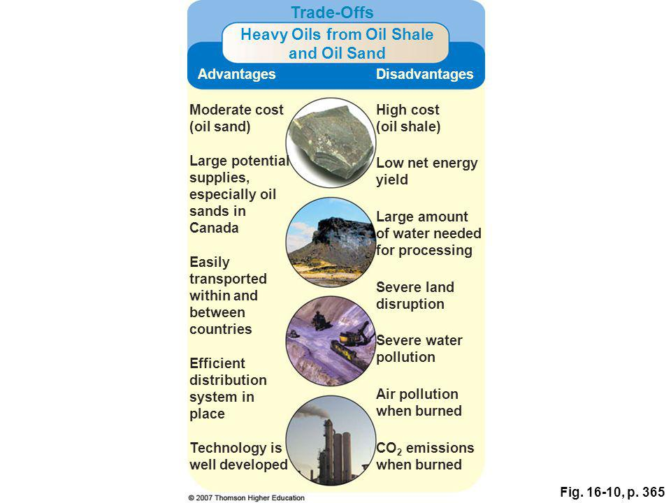 Heavy Oils from Oil Shale and Oil Sand