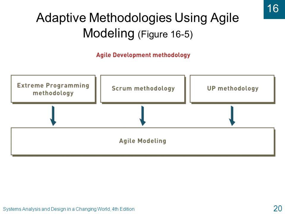 Adaptive Methodologies Using Agile Modeling (Figure 16-5)