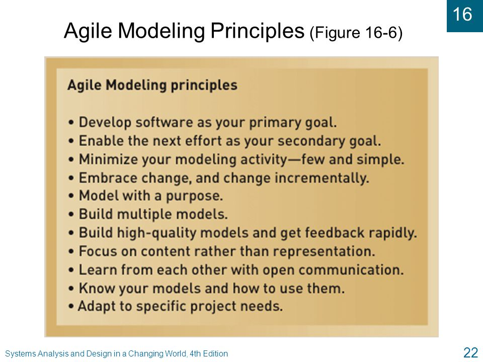 Agile Modeling Principles (Figure 16-6)
