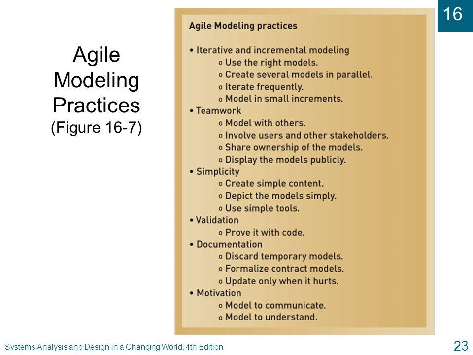 Agile Modeling Practices (Figure 16-7)
