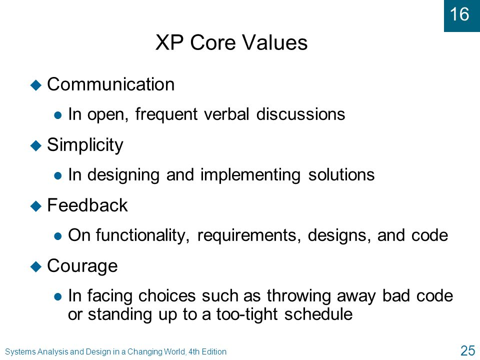 XP Core Values Communication Simplicity Feedback Courage