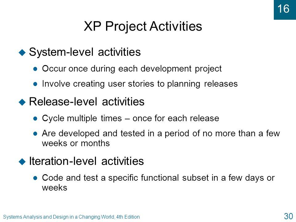 XP Project Activities System-level activities Release-level activities
