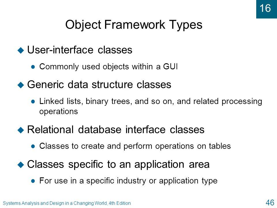Object Framework Types