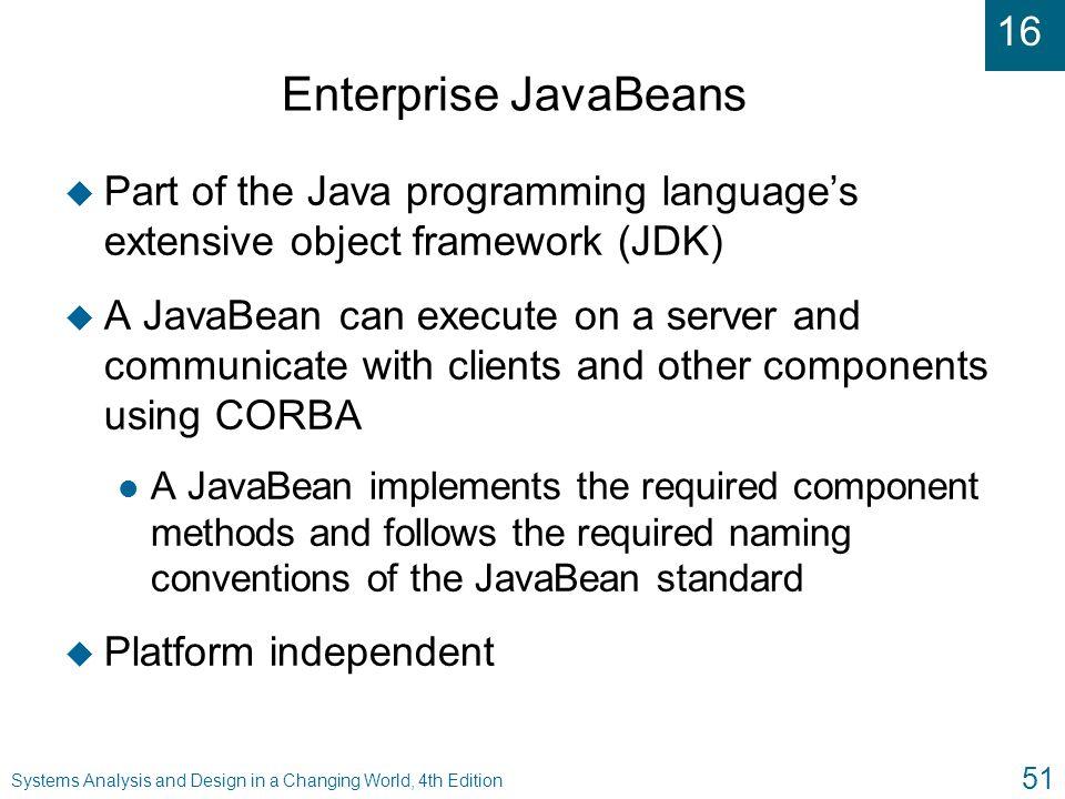Enterprise JavaBeans Part of the Java programming language's extensive object framework (JDK)