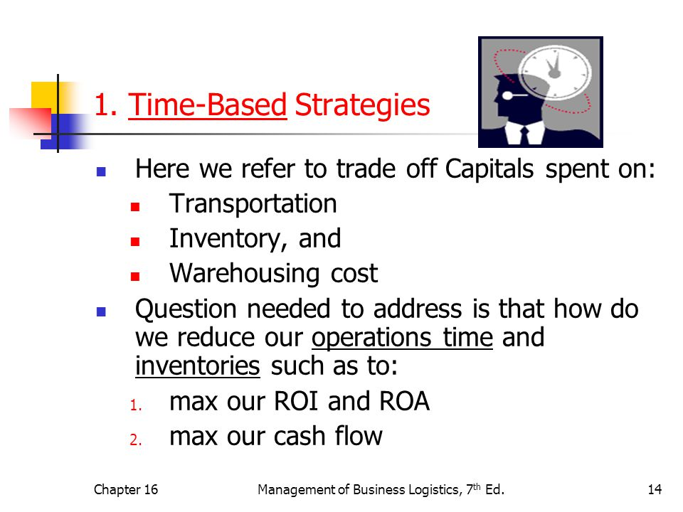1. Time-Based Strategies