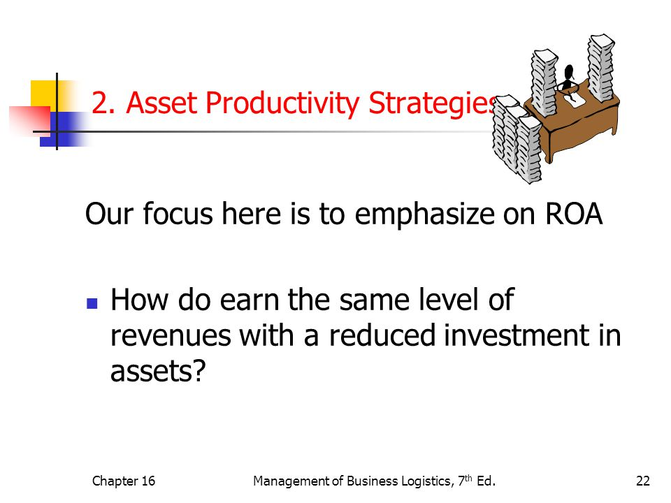 2. Asset Productivity Strategies