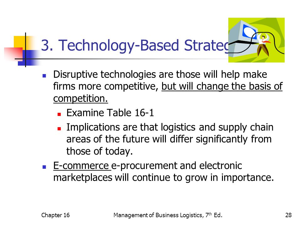 3. Technology-Based Strategies