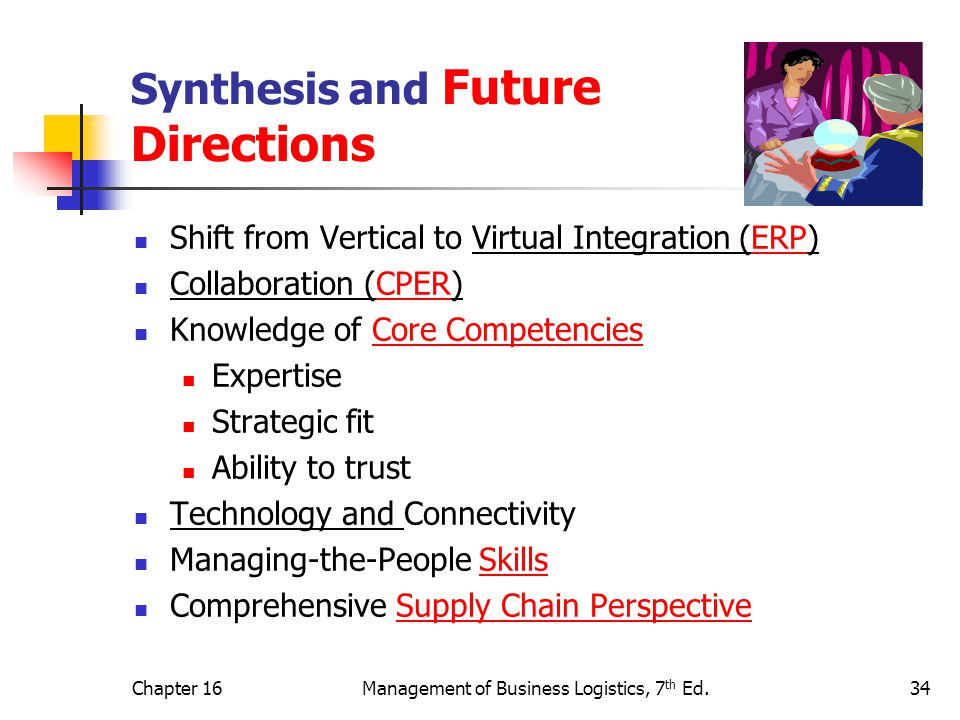 Synthesis and Future Directions