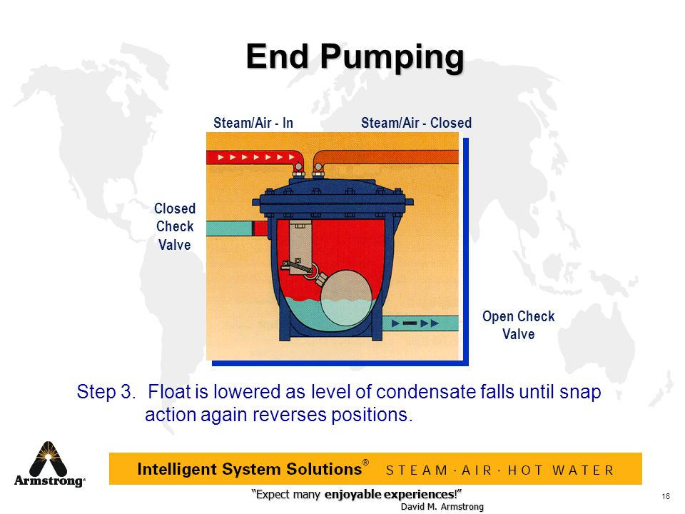 End Pumping Steam/Air - In. Steam/Air - Closed. Closed Check. Valve. Open Check Valve.