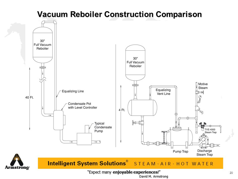 Vacuum Reboiler Construction Comparison