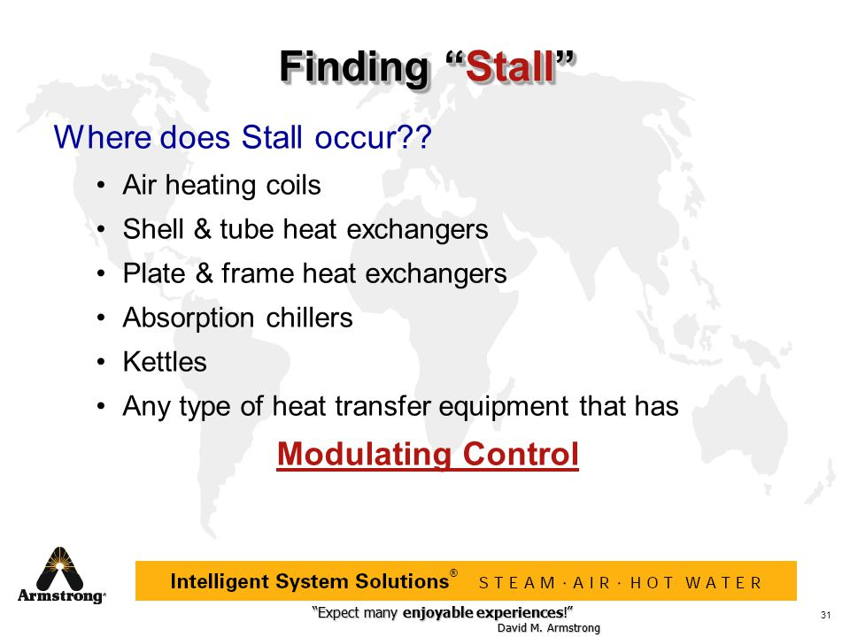 Finding Stall Where does Stall occur Modulating Control