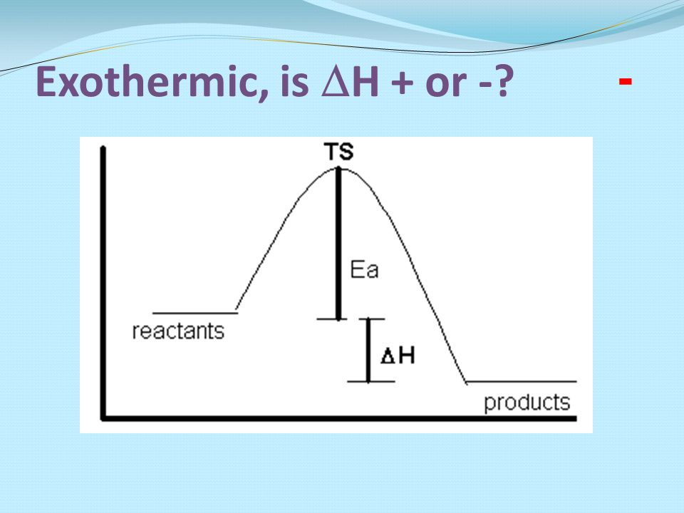 Exothermic, is DH + or - -