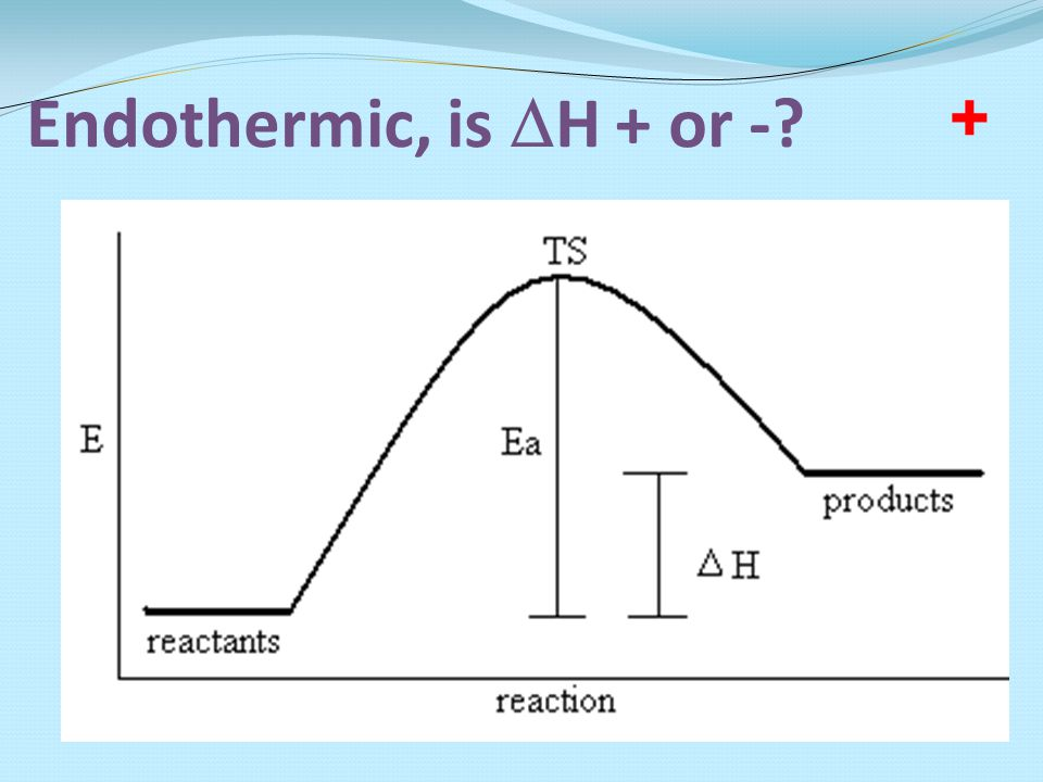 Endothermic, is DH + or - +