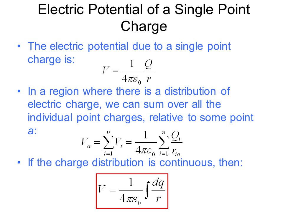 Electric Potential Due To A Ring