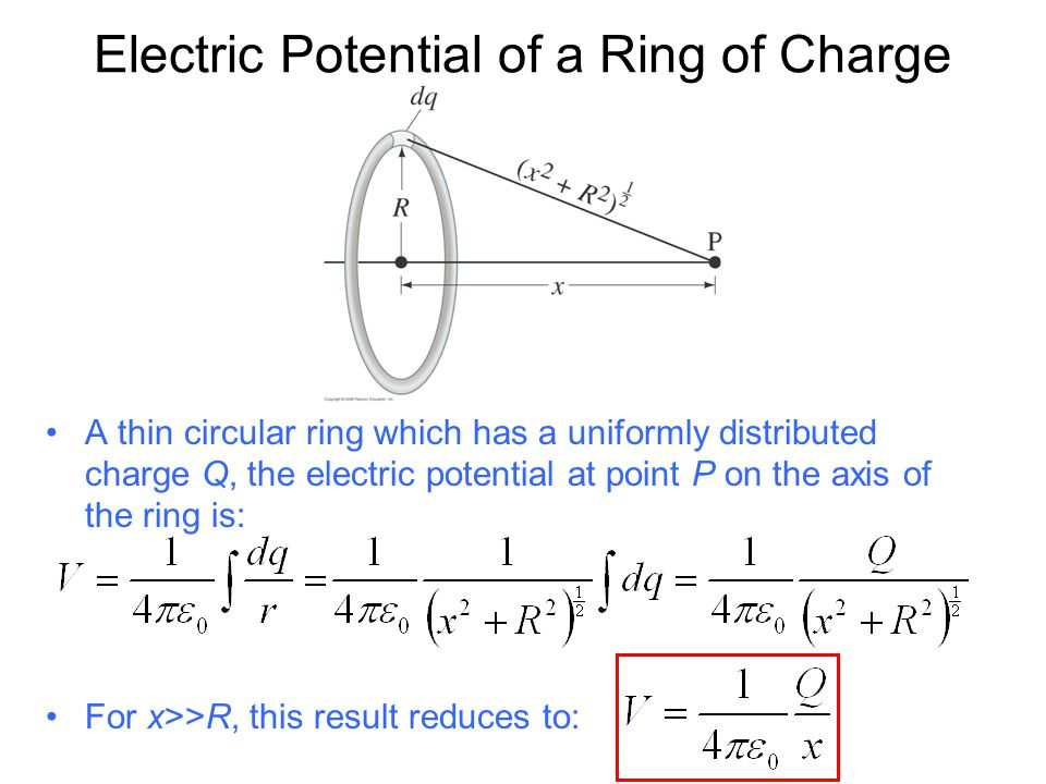 Electric Potential of a Ring of Charge