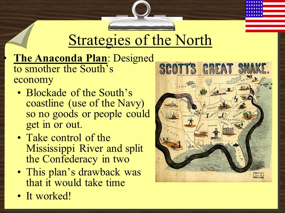 Strategies of the North
