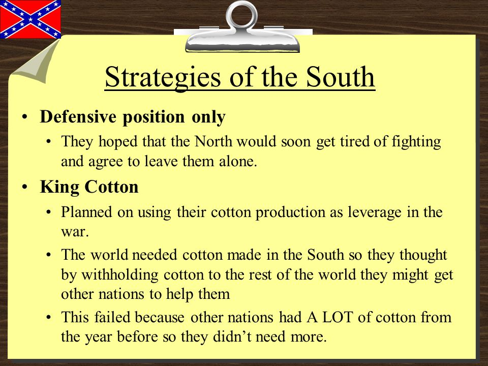 Strategies of the South