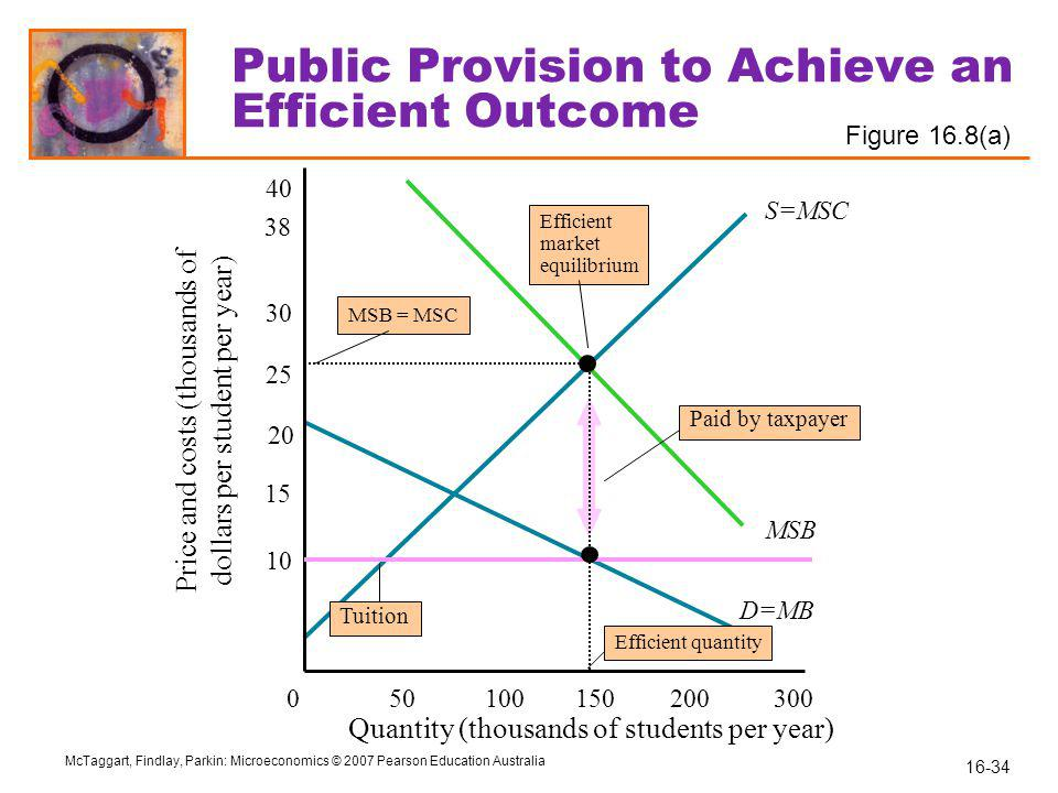 Public Provision to Achieve an Efficient Outcome