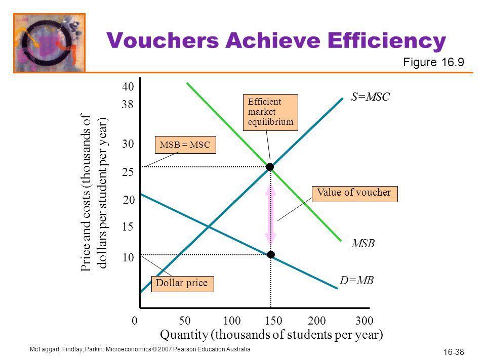 Vouchers Achieve Efficiency