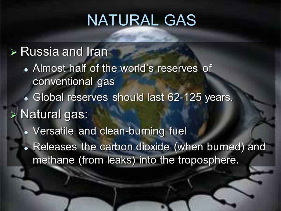 NATURAL GAS Russia and Iran Natural gas: