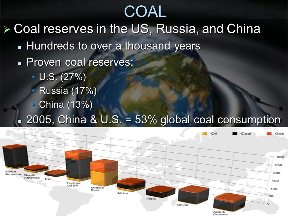 COAL Coal reserves in the US, Russia, and China