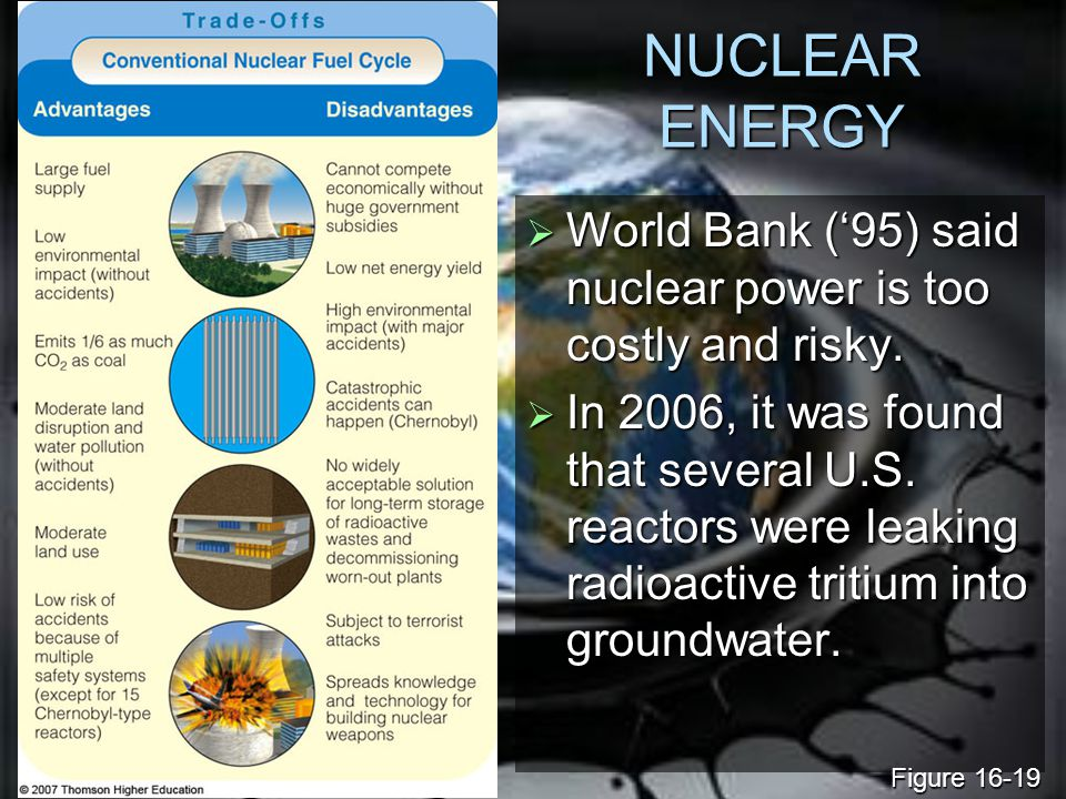 NUCLEAR ENERGY World Bank ('95) said nuclear power is too costly and risky.