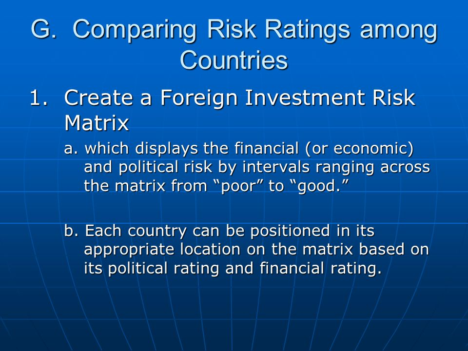 G. Comparing Risk Ratings among Countries