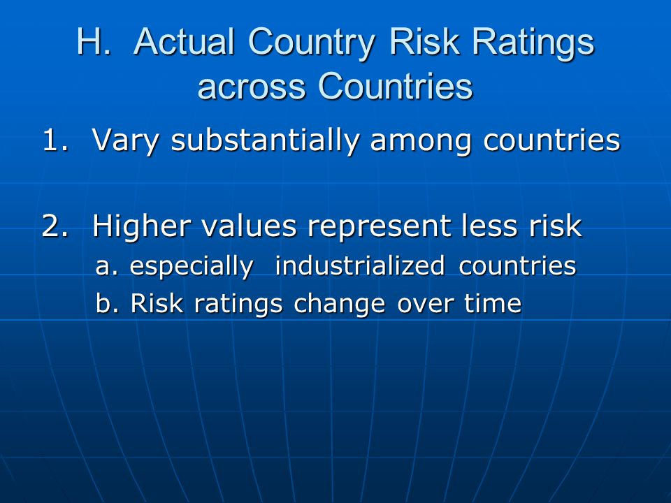 H. Actual Country Risk Ratings across Countries