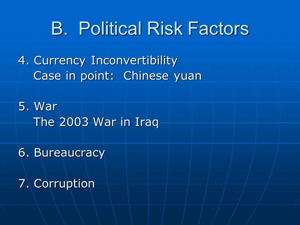 B. Political Risk Factors