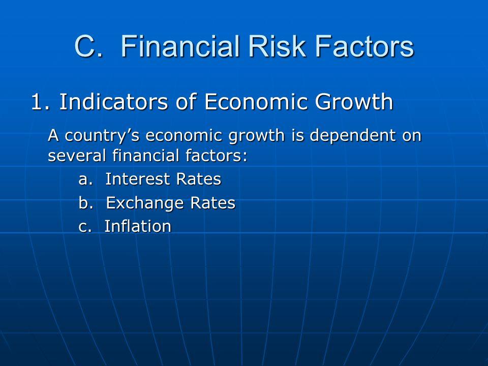 C. Financial Risk Factors