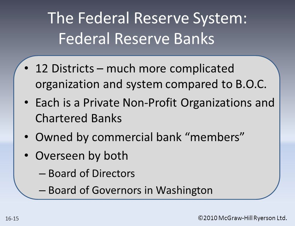 The Federal Reserve System: Structure