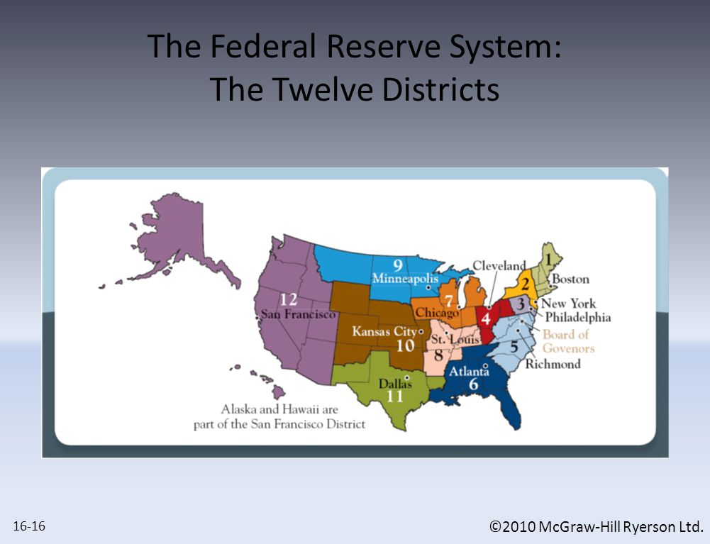 The Federal Reserve System: Federal Reserve Banks