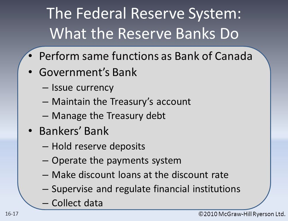 The Federal Reserve System: The Twelve Districts