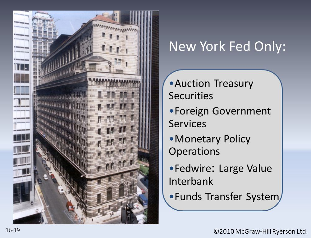 Federal Reserve System: Structure and Policy Organization