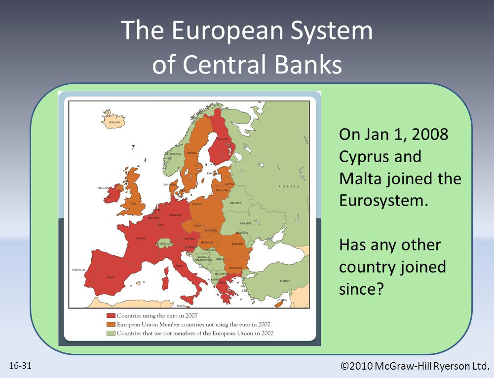 European Central Bank European Monetary Union began January 1, 1999