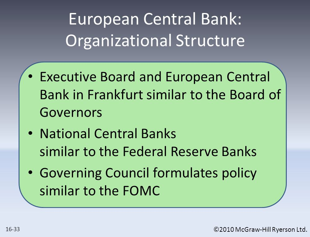 European Central Bank: Key Players