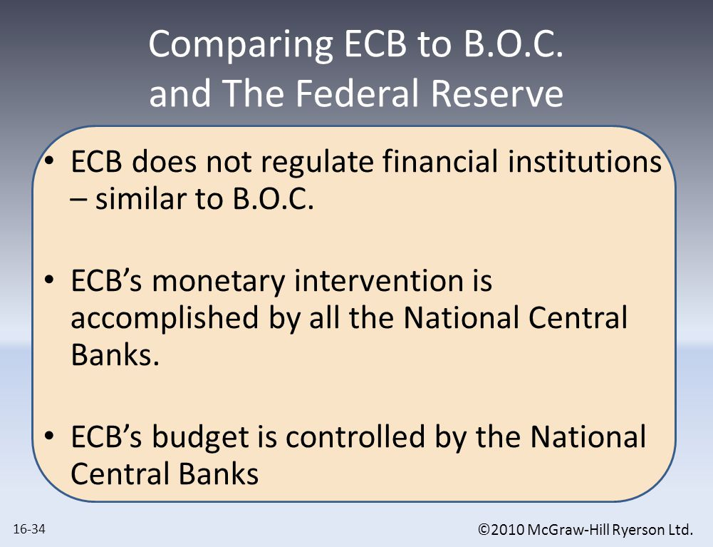 European Central Bank: Organizational Structure