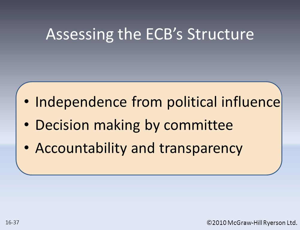 The ECB's Objective and Strategy